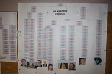 Challenge Jacquemard 14 et 15 Novembre 2015 (210)